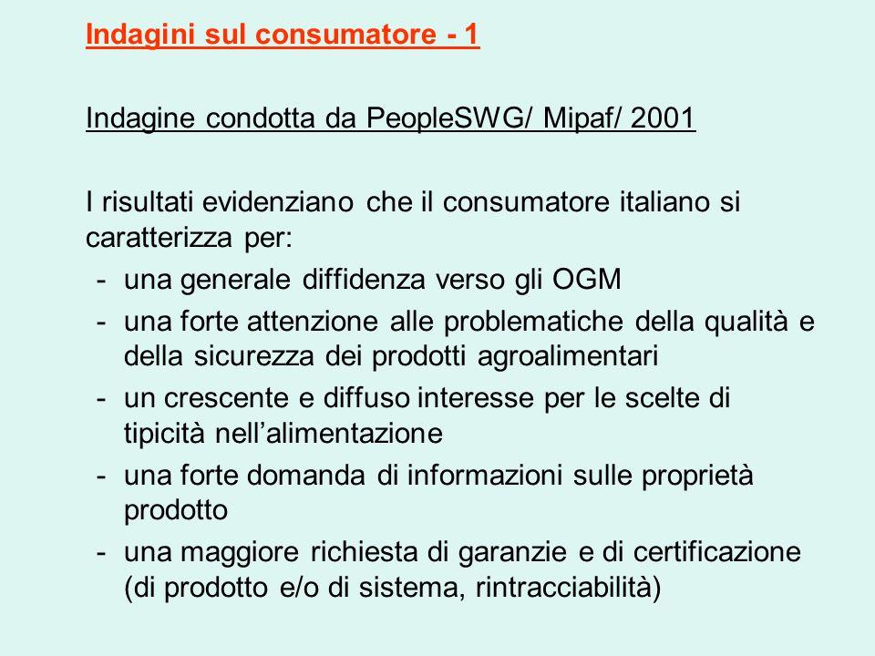 Indagini sul consumatore - 1 Indagine condotta da PeopleSWG/ Mipaf/ 2001 I risultati evidenziano che il consumatore italiano si caratterizza per: -una generale diffidenza verso gli OGM -una forte attenzione alle problematiche della qualità e della sicurezza dei prodotti agroalimentari -un crescente e diffuso interesse per le scelte di tipicità nell'alimentazione -una forte domanda di informazioni sulle proprietà prodotto -una maggiore richiesta di garanzie e di certificazione (di prodotto e/o di sistema, rintracciabilità)