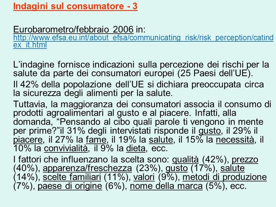 Indagini sul consumatore - 3 Eurobarometro/febbraio 2006 in: http://www.efsa.eu.int/about_efsa/communicating_risk/risk_perception/catind ex_it.html ht