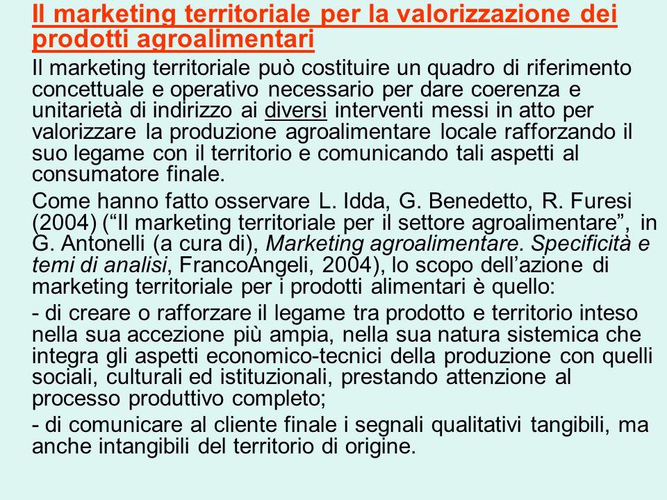 Il marketing territoriale per la valorizzazione dei prodotti agroalimentari Il marketing territoriale può costituire un quadro di riferimento concettu