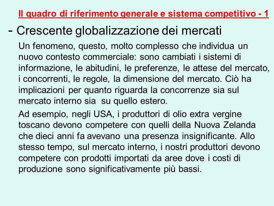 Il quadro di riferimento generale e sistema competitivo - 1 - Crescente globalizzazione dei mercati Un fenomeno, questo, molto complesso che individua un nuovo contesto commerciale: sono cambiati i sistemi di informazione, le abitudini, le preferenze, le attese del mercato, i concorrenti, le regole, la dimensione del mercato.