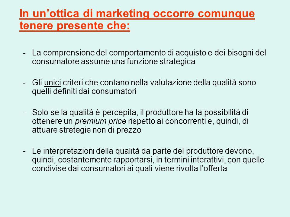 In un'ottica di marketing occorre comunque tenere presente che: -La comprensione del comportamento di acquisto e dei bisogni del consumatore assume un