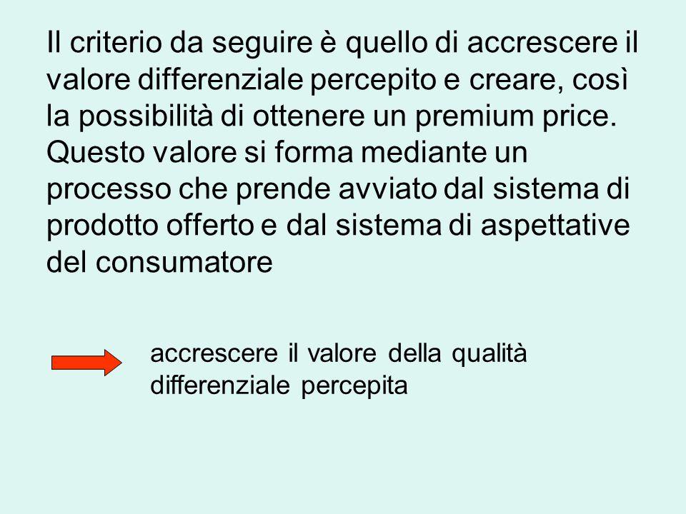 Il criterio da seguire è quello di accrescere il valore differenziale percepito e creare, così la possibilità di ottenere un premium price. Questo val