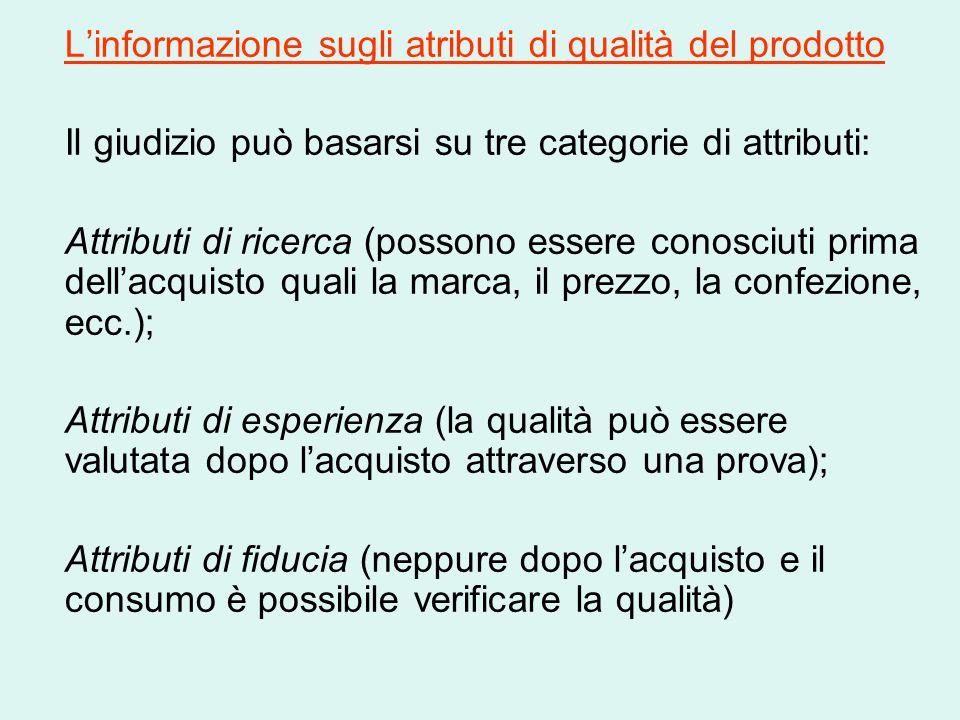 L'informazione sugli atributi di qualità del prodotto Il giudizio può basarsi su tre categorie di attributi: Attributi di ricerca (possono essere cono