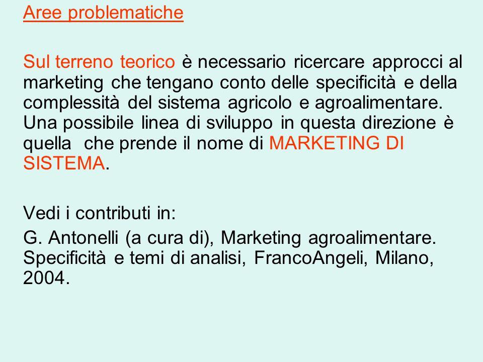 Aree problematiche Sul terreno teorico è necessario ricercare approcci al marketing che tengano conto delle specificità e della complessità del sistem