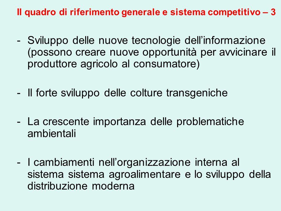 Il quadro di riferimento generale e sistema competitivo – 3 -Sviluppo delle nuove tecnologie dell'informazione (possono creare nuove opportunità per avvicinare il produttore agricolo al consumatore) -Il forte sviluppo delle colture transgeniche -La crescente importanza delle problematiche ambientali -I cambiamenti nell'organizzazione interna al sistema sistema agroalimentare e lo sviluppo della distribuzione moderna