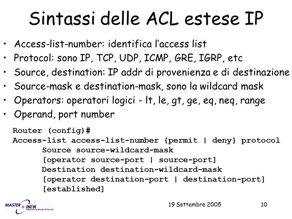19 Settembre 200510 Sintassi delle ACL estese IP Access-list-number: identifica l'access list Protocol: sono IP, TCP, UDP, ICMP, GRE, IGRP, etc Source
