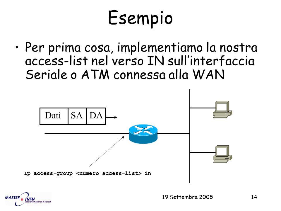 19 Settembre 200514 Esempio Per prima cosa, implementiamo la nostra access-list nel verso IN sull'interfaccia Seriale o ATM connessa alla WAN DatiSADA