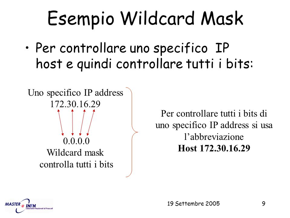 19 Settembre 200510 Sintassi delle ACL estese IP Access-list-number: identifica l'access list Protocol: sono IP, TCP, UDP, ICMP, GRE, IGRP, etc Source, destination: IP addr di provenienza e di destinazione Source-mask e destination-mask, sono la wildcard mask Operators: operatori logici - lt, le, gt, ge, eq, neq, range Operand, port number Router (config)# Access-list access-list-number {permit | deny} protocol Source source-wildcard-mask [operator source-port | source-port] Destination destination-wildcard-mask [operator destination-port | destination-port] [established]