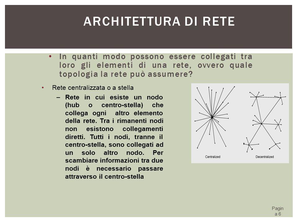ARCHITETTURA DI RETE (2) Rete decentralizzata – Rete costituita dalla connessione di n reti a stella.