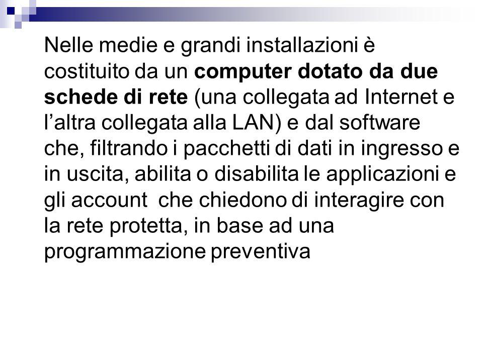 Biometria.