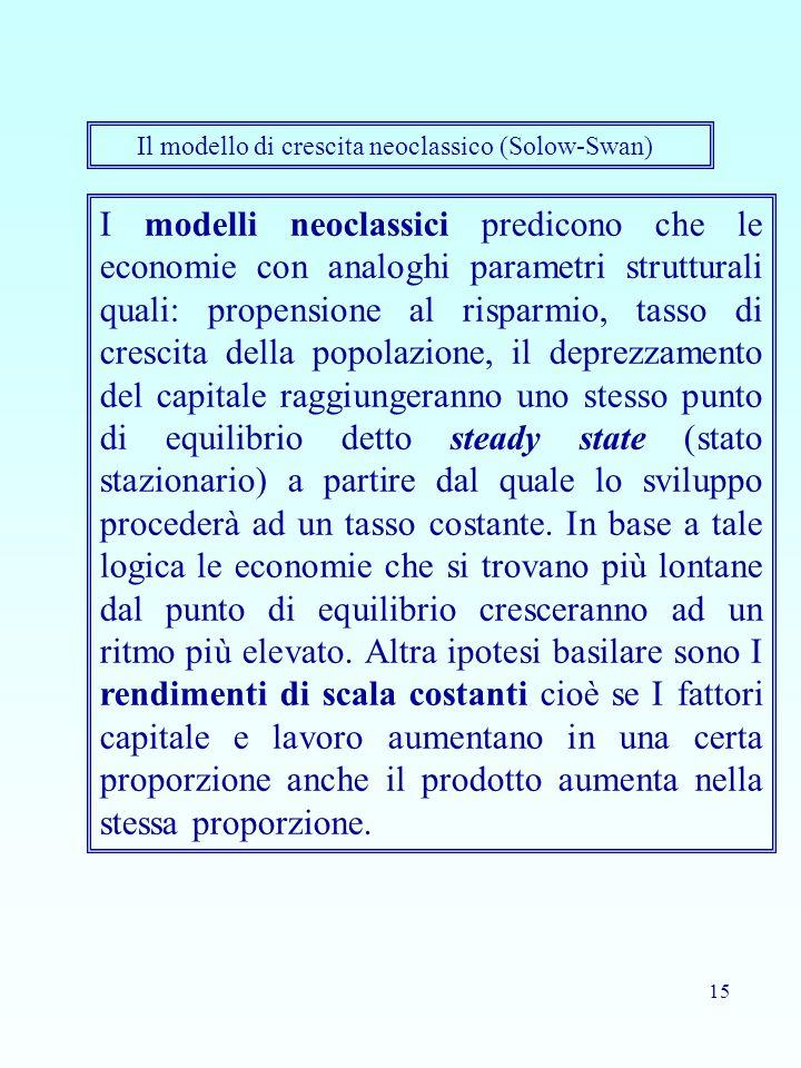15 I modelli neoclassici predicono che le economie con analoghi parametri strutturali quali: propensione al risparmio, tasso di crescita della popolaz