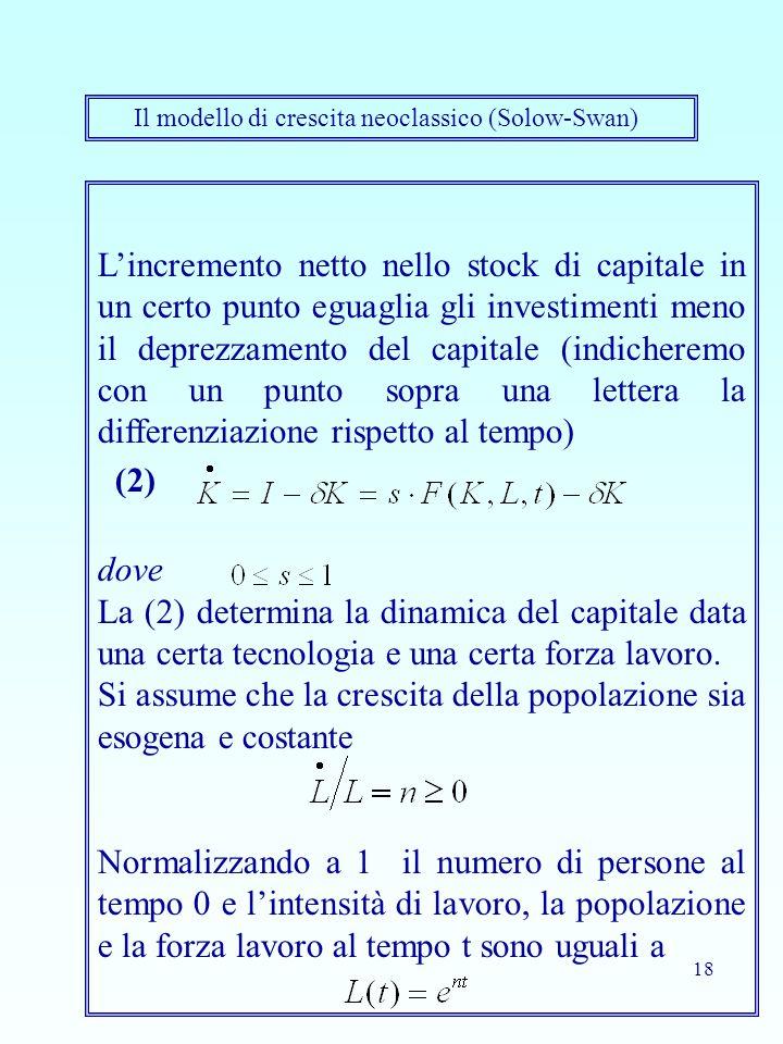 18 L'incremento netto nello stock di capitale in un certo punto eguaglia gli investimenti meno il deprezzamento del capitale (indicheremo con un punto