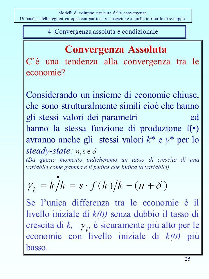 25 4. Convergenza assoluta e condizionale Modelli di sviluppo e misura della convergenza. Un'analisi delle regioni europee con particolare attenzione