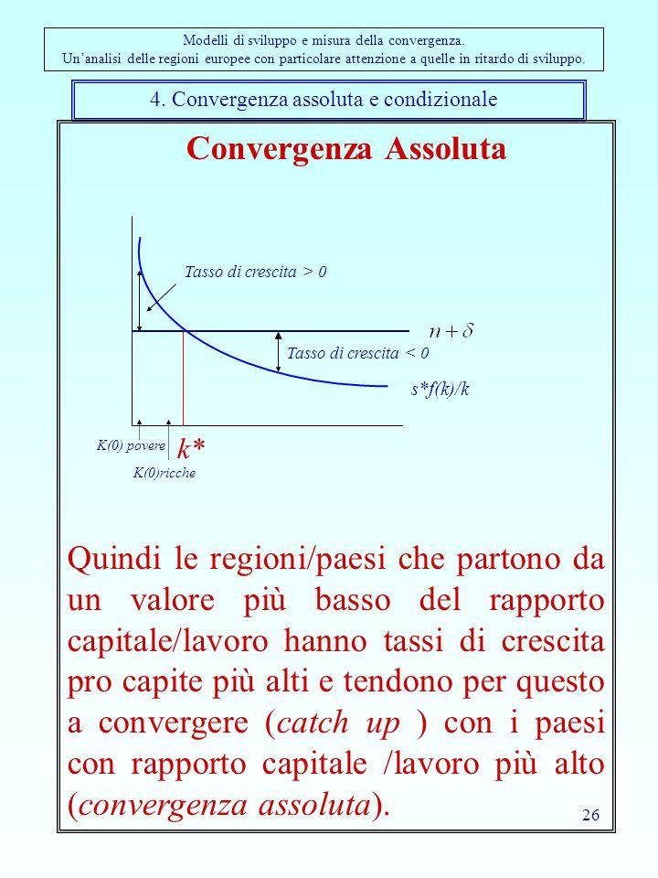 26 4. Convergenza assoluta e condizionale Modelli di sviluppo e misura della convergenza. Un'analisi delle regioni europee con particolare attenzione