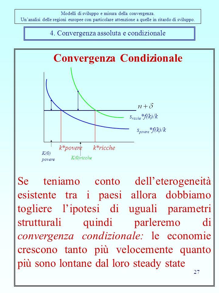 27 4. Convergenza assoluta e condizionale Modelli di sviluppo e misura della convergenza. Un'analisi delle regioni europee con particolare attenzione