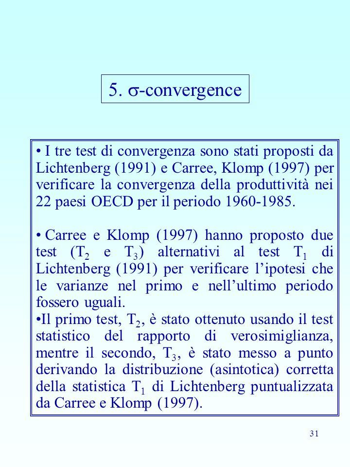 31 I tre test di convergenza sono stati proposti da Lichtenberg (1991) e Carree, Klomp (1997) per verificare la convergenza della produttività nei 22