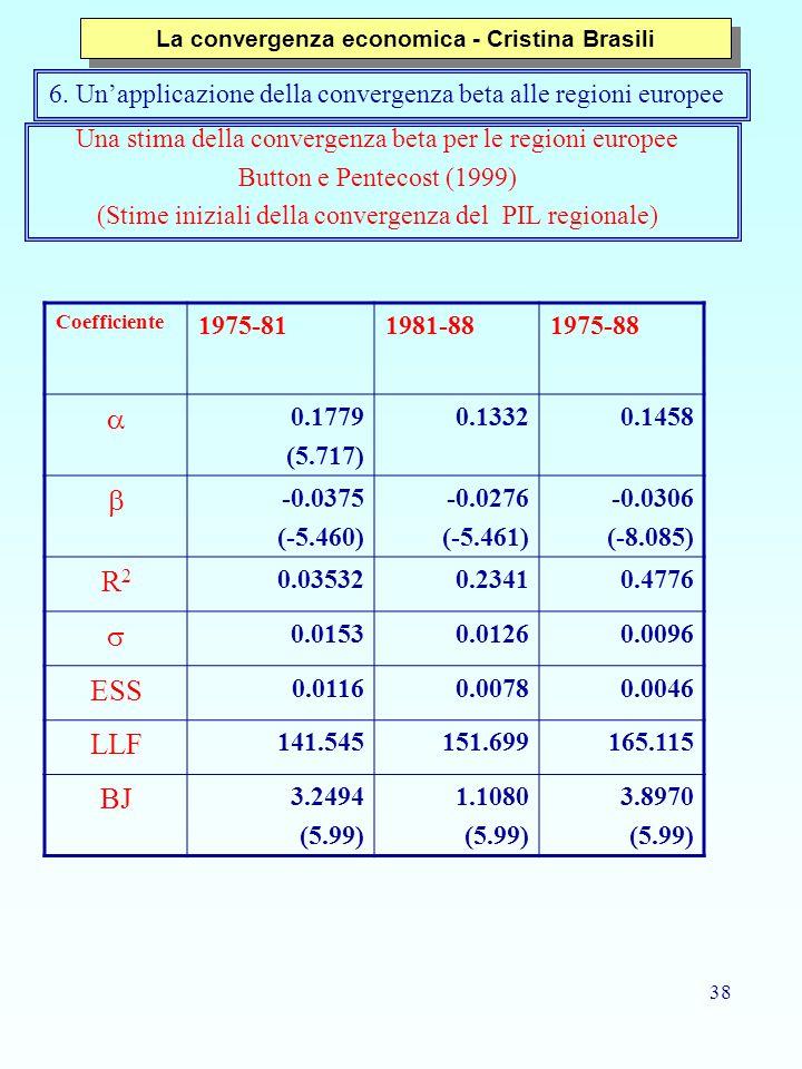 38 Una stima della convergenza beta per le regioni europee Button e Pentecost (1999) (Stime iniziali della convergenza del PIL regionale) 6. Un'applic