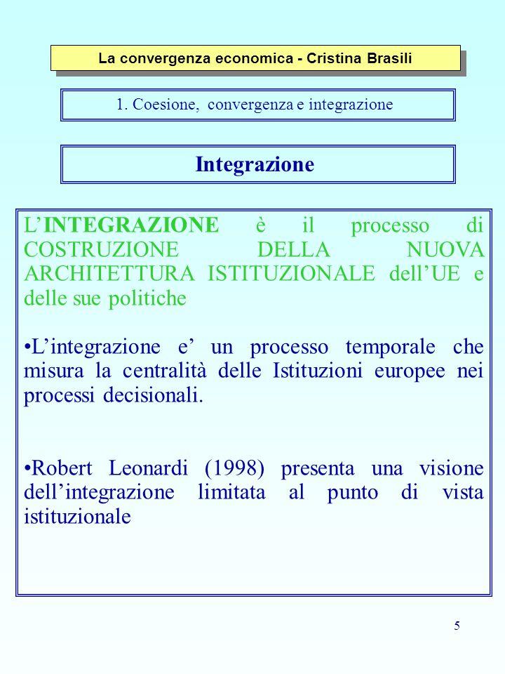 5 L'INTEGRAZIONE è il processo di COSTRUZIONE DELLA NUOVA ARCHITETTURA ISTITUZIONALE dell'UE e delle sue politiche L'integrazione e' un processo tempo