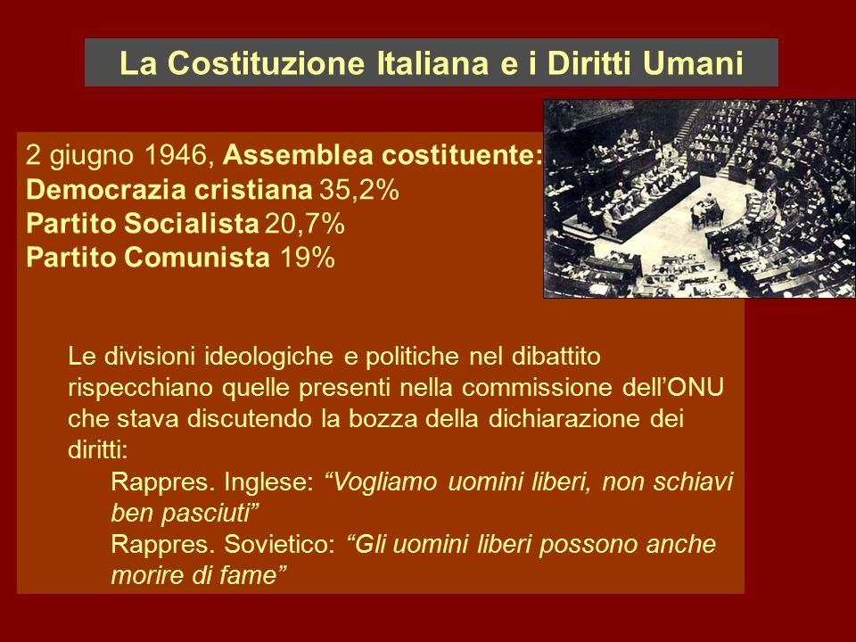 La Costituzione Italiana e i Diritti Umani 2 giugno 1946, Assemblea costituente: Democrazia cristiana 35,2% Partito Socialista 20,7% Partito Comunista