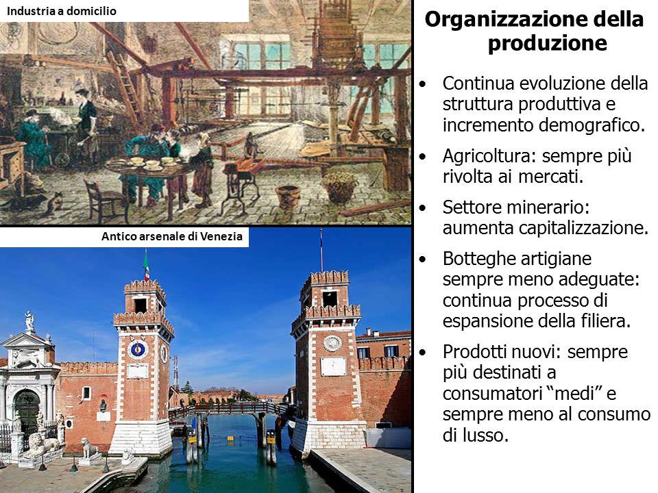 Organizzazione della produzione Continua evoluzione della struttura produttiva e incremento demografico.