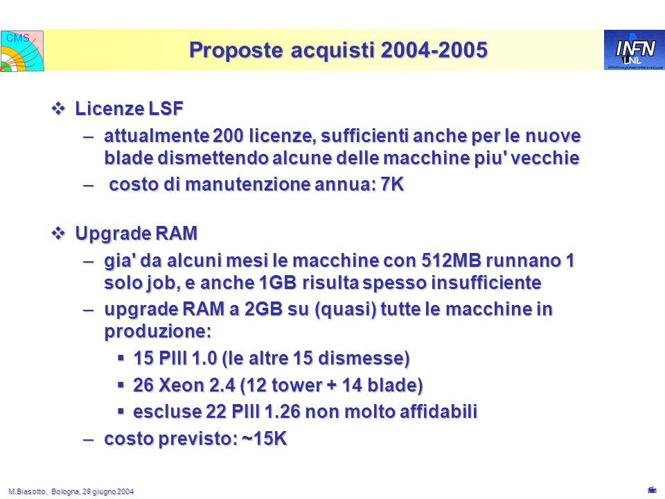 M.Biasotto, Bologna, 28 giugno 2004 M.Biasotto, Bologna, 28 giugno 2004 7 LNL CMS Proposte acquisti 2004-2005  Licenze LSF –attualmente 200 licenze, sufficienti anche per le nuove blade dismettendo alcune delle macchine piu vecchie – costo di manutenzione annua: 7K  Upgrade RAM –gia da alcuni mesi le macchine con 512MB runnano 1 solo job, e anche 1GB risulta spesso insufficiente –upgrade RAM a 2GB su (quasi) tutte le macchine in produzione:  15 PIII 1.0 (le altre 15 dismesse)  26 Xeon 2.4 (12 tower + 14 blade)  escluse 22 PIII 1.26 non molto affidabili –costo previsto: ~15K
