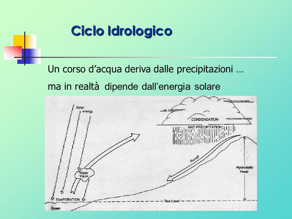 Centrale su linea di approvvigionamento Es: impianto su canali di irrigazione