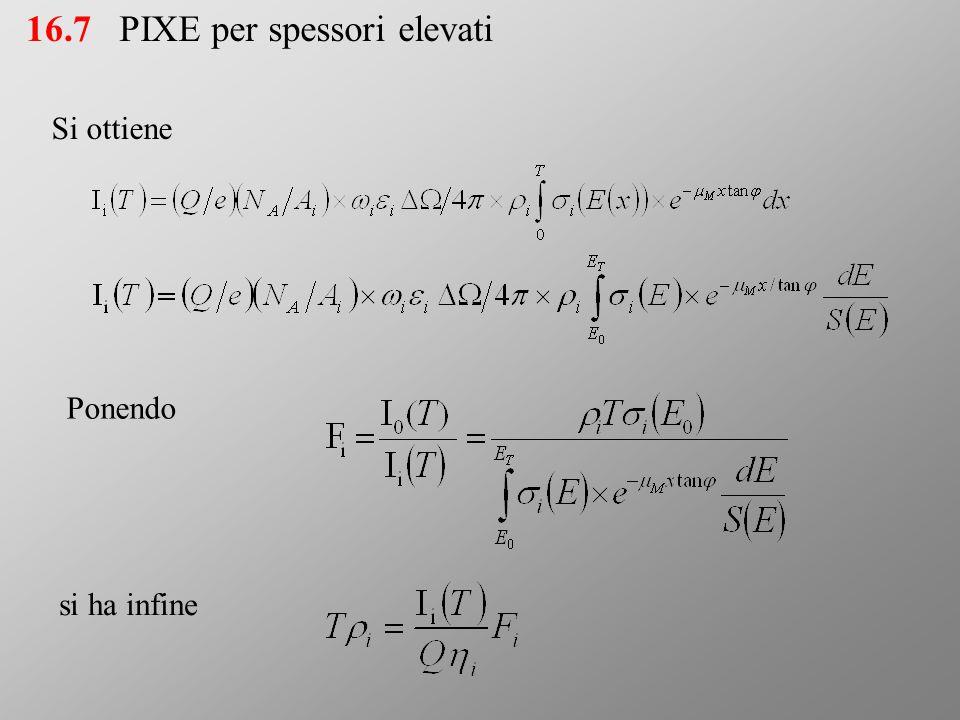 PIXE per spessori elevati Si ottiene Ponendo si ha infine 16.7