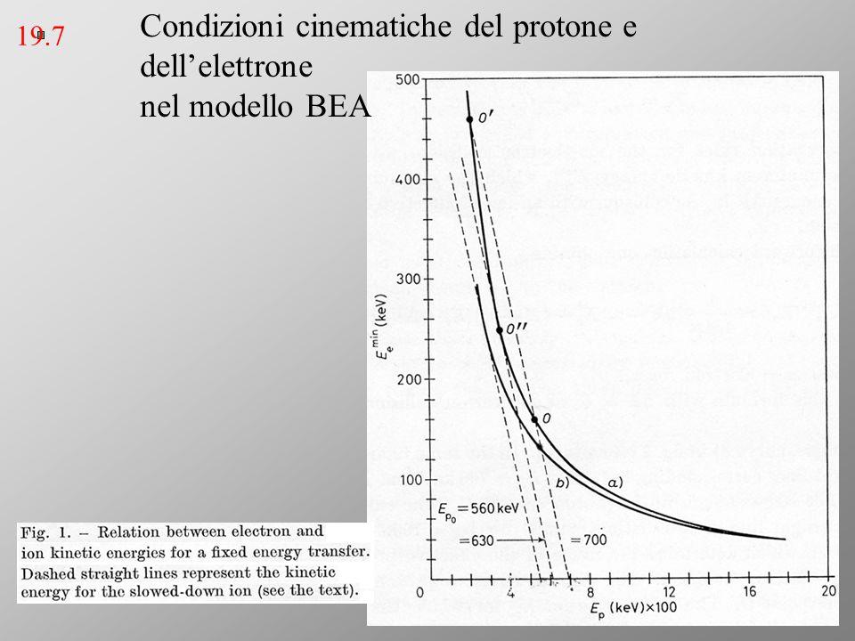 Condizioni cinematiche del protone e dell'elettrone nel modello BEA 19.7