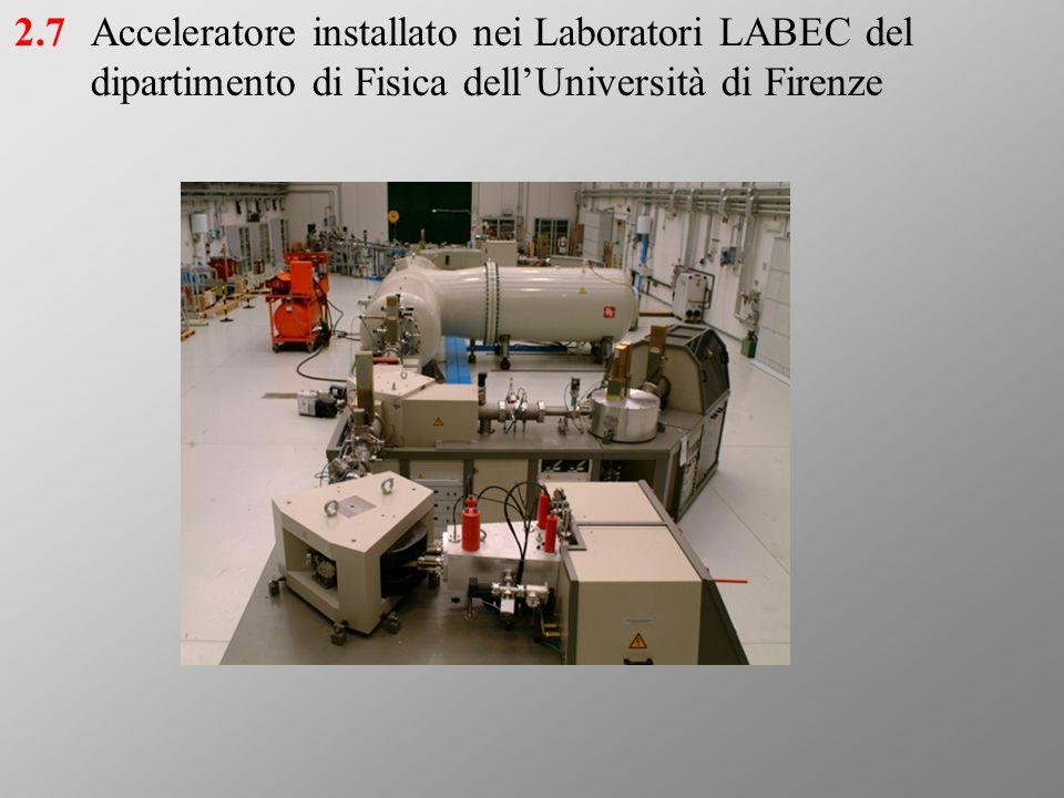 Acceleratore installato nei Laboratori LABEC del dipartimento di Fisica dell'Università di Firenze 2.7