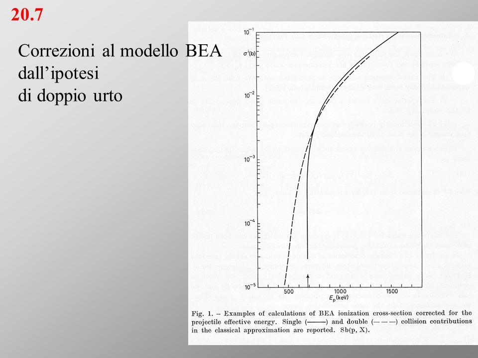 Correzioni al modello BEA dall'ipotesi di doppio urto 20.7
