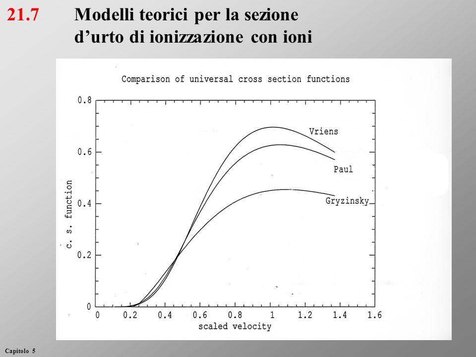 Modelli teorici per la sezione d'urto di ionizzazione con ioni 21.7 Capitolo 5