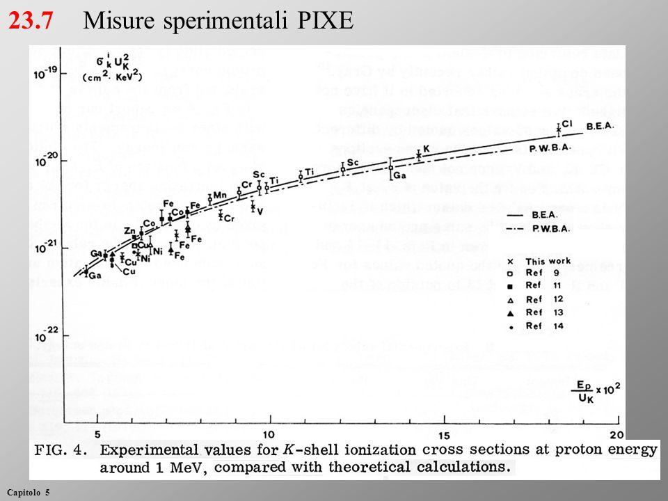Misure sperimentali PIXE23.7 Capitolo 5