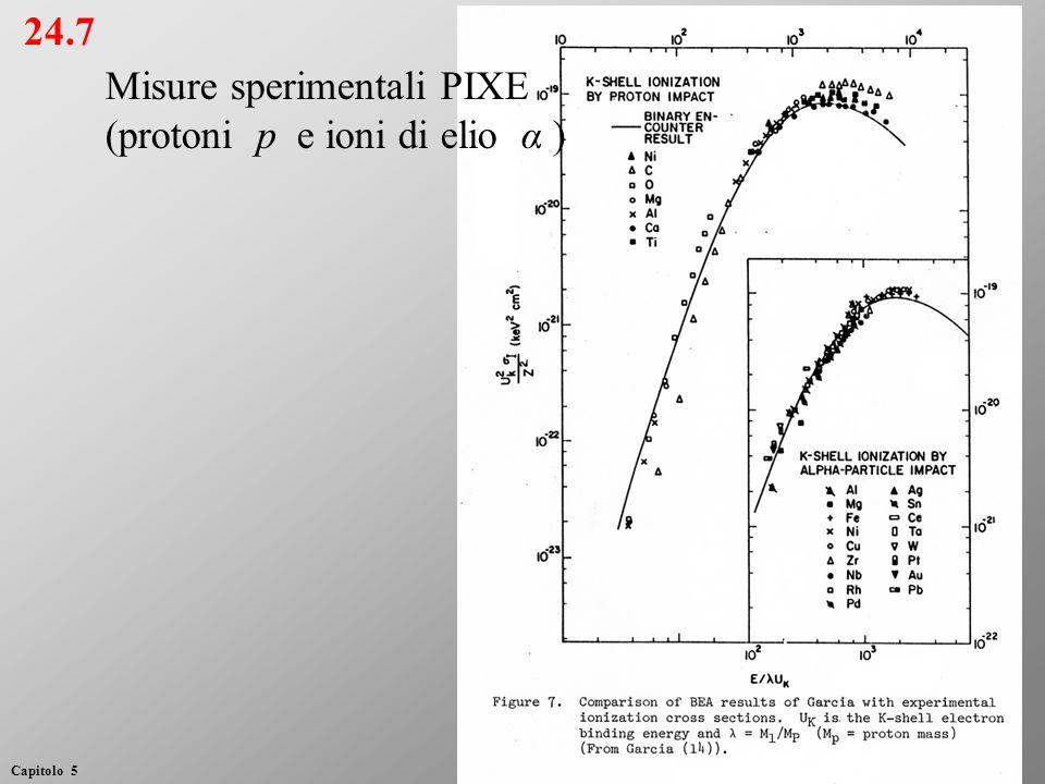 Misure sperimentali PIXE (protoni p e ioni di elio α ) 24.7 Capitolo 5