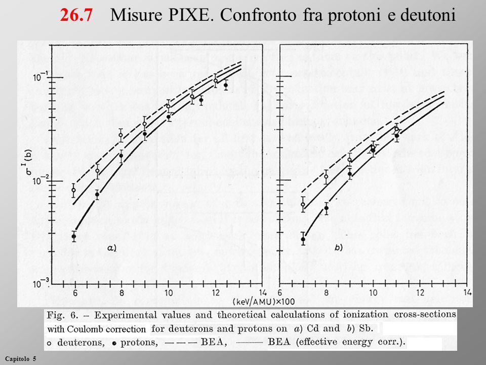 Misure PIXE. Confronto fra protoni e deutoni26.7 Capitolo 5