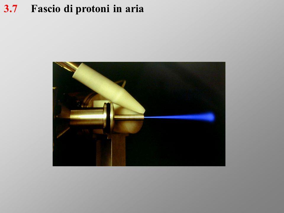 Fascio di protoni in aria3.7