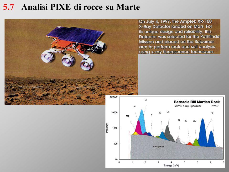 Analisi PIXE di rocce su Marte5.7