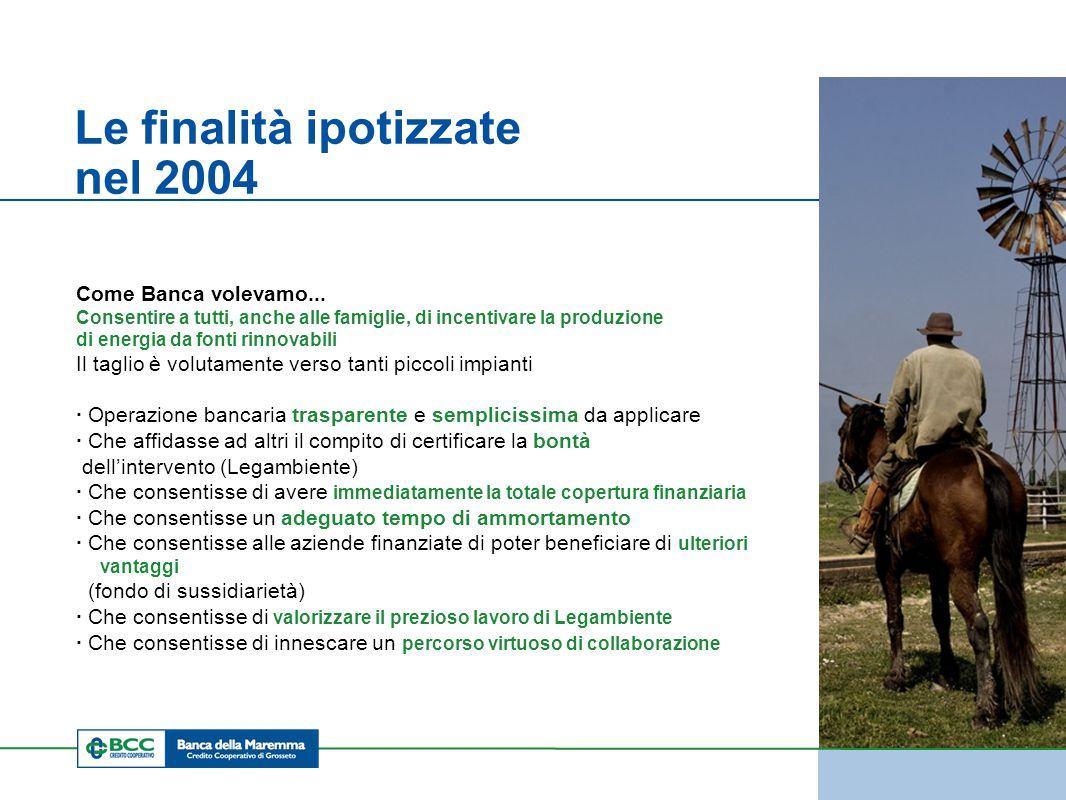 BRUXELLES 2009 Le finalità ipotizzate nel 2004 Come Banca volevamo...