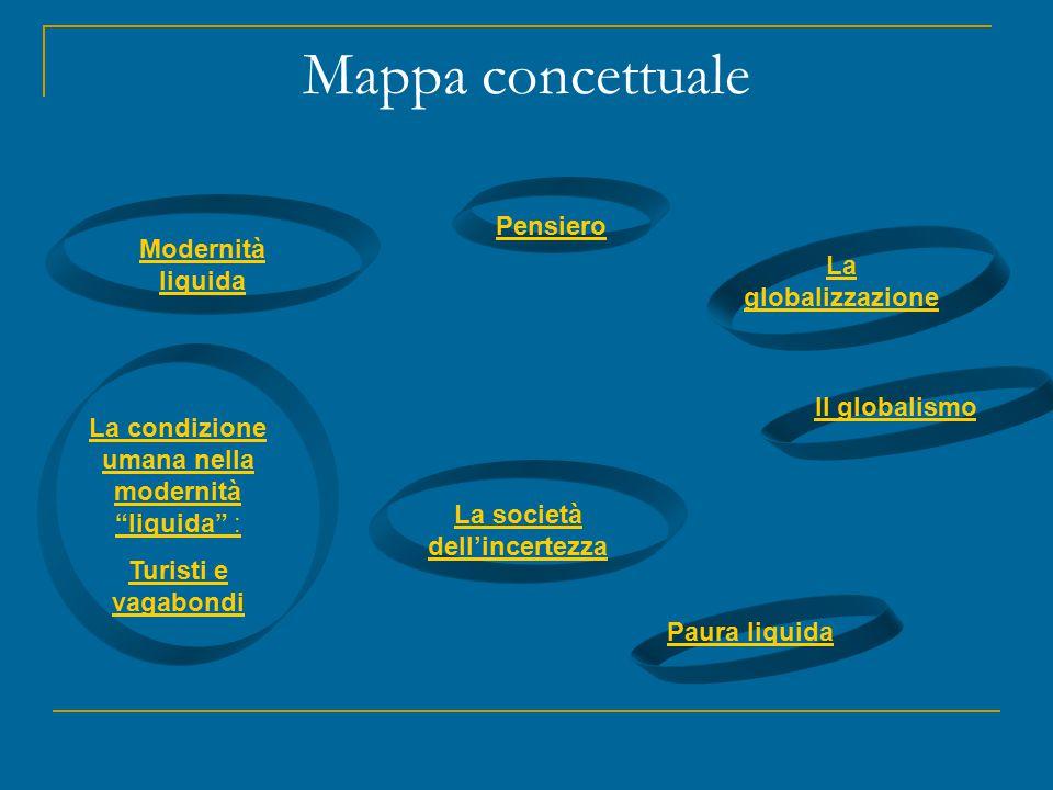 Mappa concettuale Pensiero La società dell'incertezza La globalizzazione Paura liquida Modernità liquida Il globalismo La condizione umana nella moder