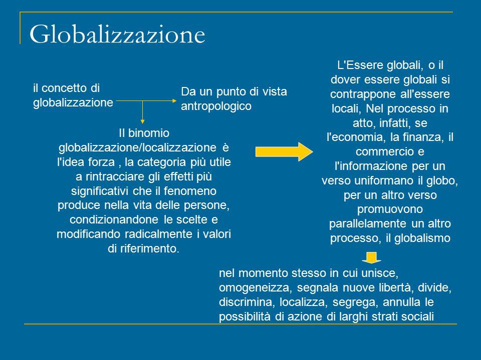 Globalizzazione il concetto di globalizzazione Da un punto di vista antropologico Il binomio globalizzazione/localizzazione è l'idea forza, la categor