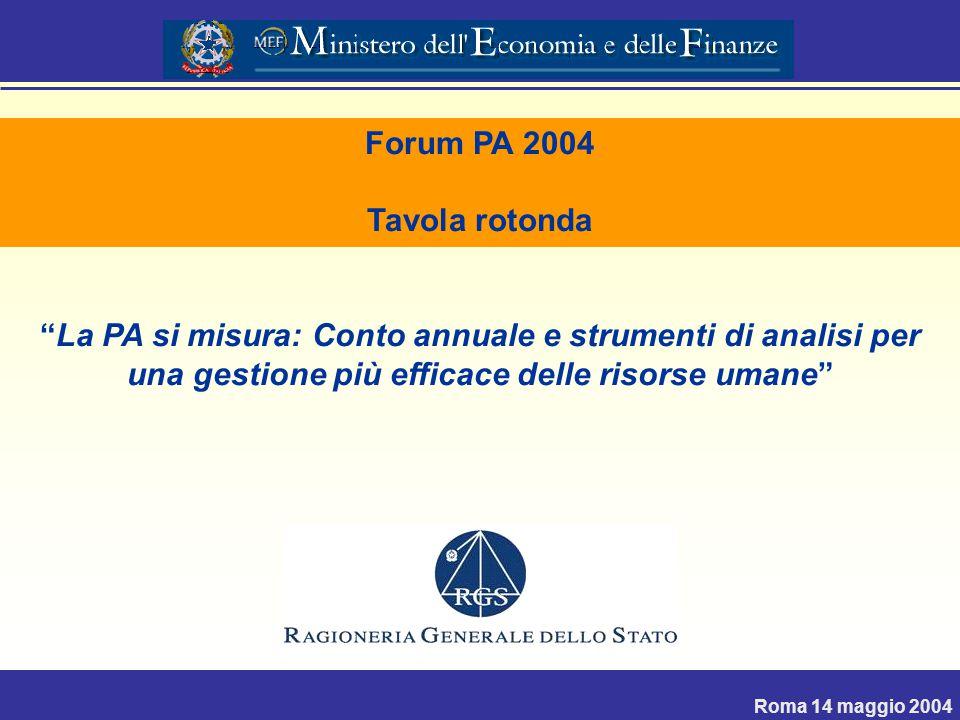Roma 14 maggio 2004 Forum PA 2004 Tavola rotonda La PA si misura: Conto annuale e strumenti di analisi per una gestione più efficace delle risorse umane