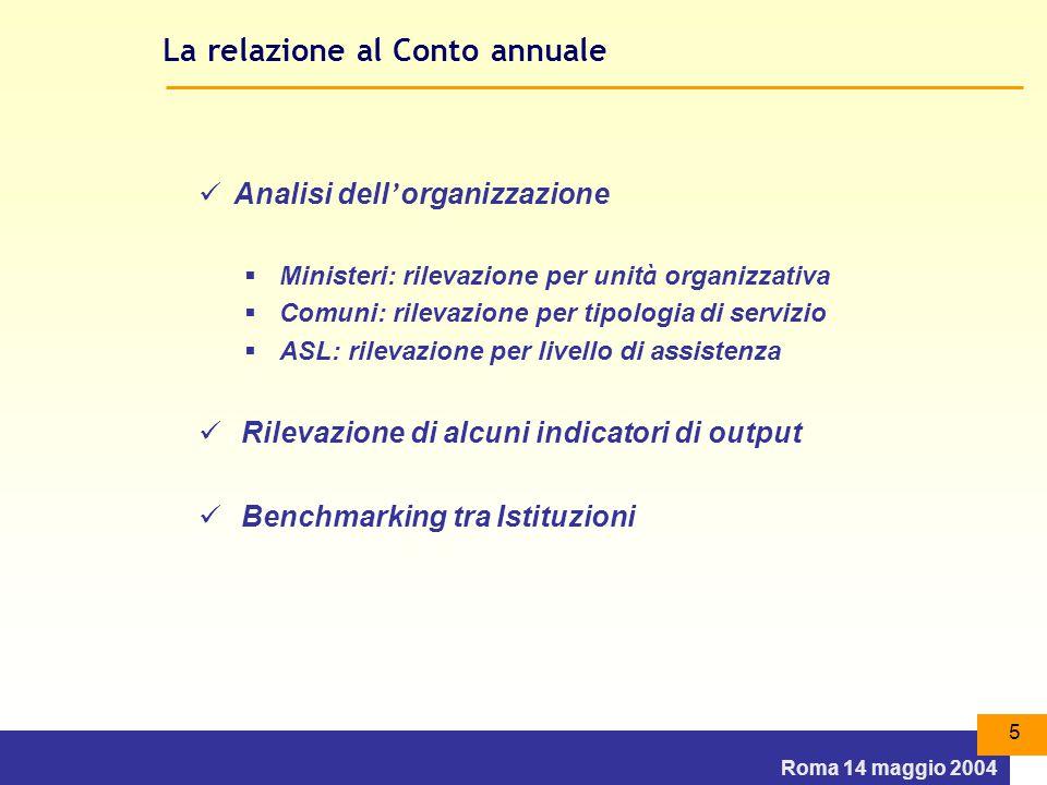 Roma 14 maggio 2004 5 La relazione al Conto annuale Analisi dell ' organizzazione  Ministeri: rilevazione per unit à organizzativa  Comuni: rilevazione per tipologia di servizio  ASL: rilevazione per livello di assistenza Rilevazione di alcuni indicatori di output Benchmarking tra Istituzioni
