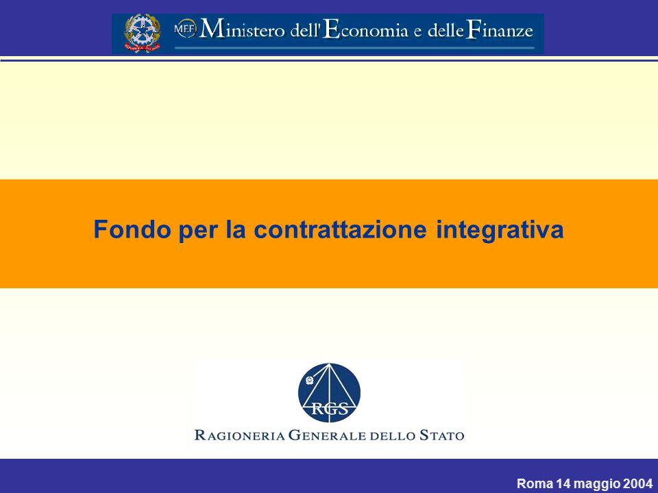 Roma 14 maggio 2004 Fondo per la contrattazione integrativa