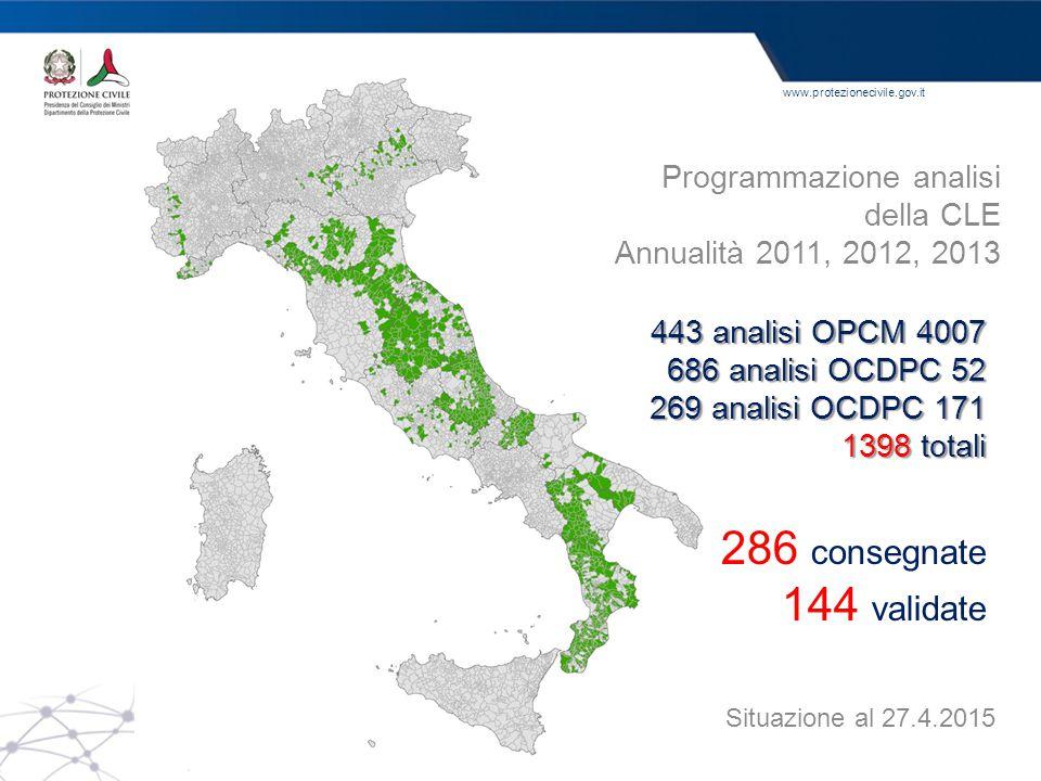 www.protezionecivile.gov.it Programmazione analisi della CLE Annualità 2011, 2012, 2013 443 analisi OPCM 4007 686 analisi OCDPC 52 269 analisi OCDPC 1