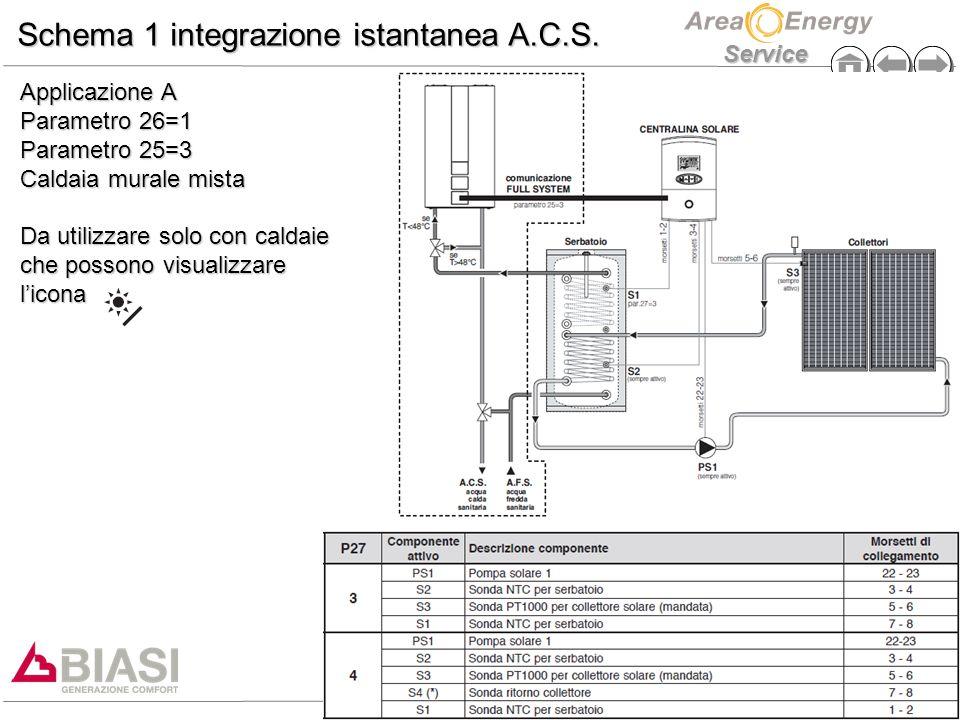 SOLARE: CENTRALINA Service Schema 1 integrazione istantanea A.C.S. Applicazione A Parametro 26=1 Parametro 25=3 Caldaia murale mista Da utilizzare sol