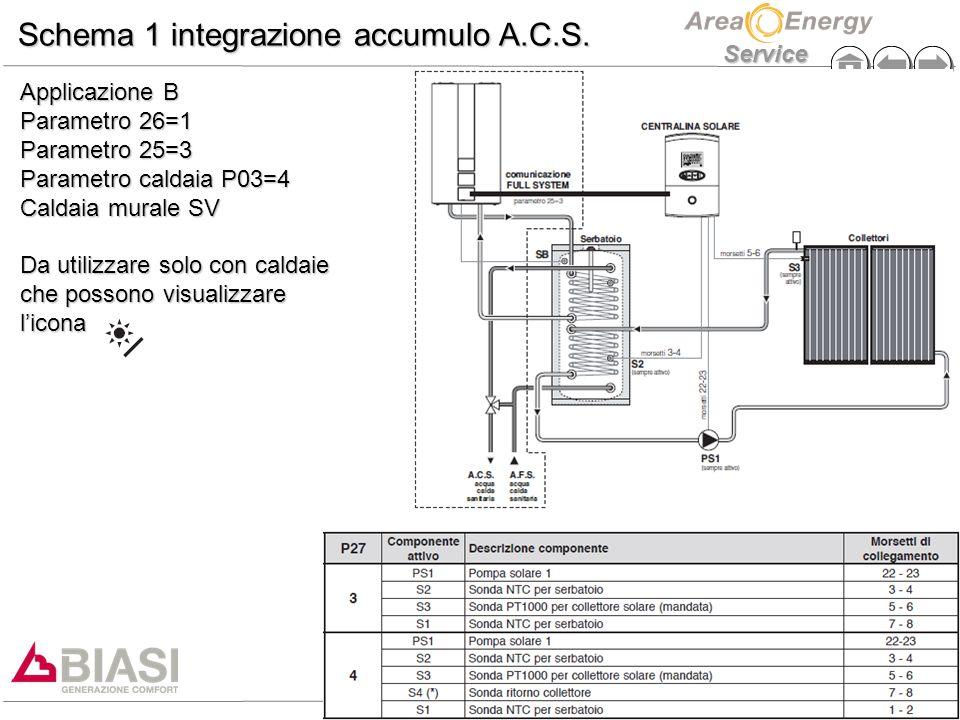 SOLARE: CENTRALINA Service Schema 1 integrazione accumulo A.C.S. Applicazione B Parametro 26=1 Parametro 25=3 Parametro caldaia P03=4 Caldaia murale S