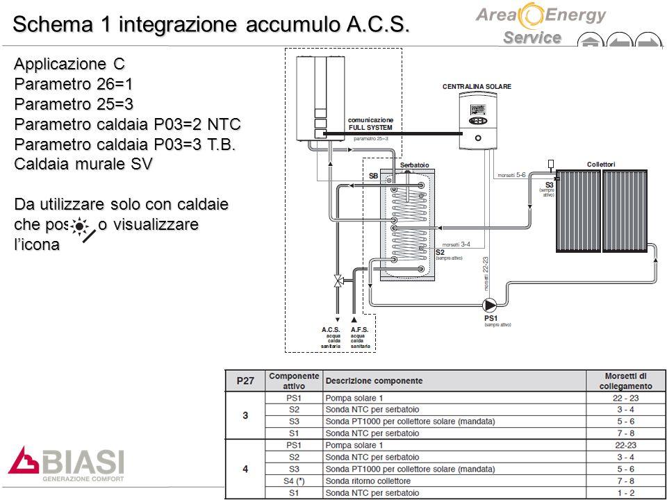 SOLARE: CENTRALINA Service Schema 1 integrazione accumulo A.C.S. Applicazione C Parametro 26=1 Parametro 25=3 Parametro caldaia P03=2 NTC Parametro ca