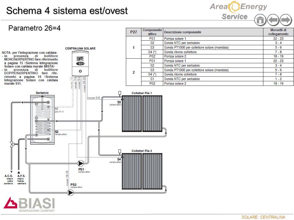 SOLARE: CENTRALINA Service Schema 4 sistema est/ovest Parametro 26=4 Parametro 26=4