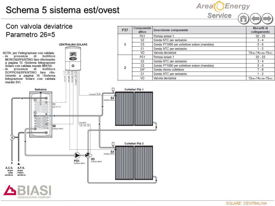 SOLARE: CENTRALINA Service Schema 5 sistema est/ovest Con valvola deviatrice Parametro 26=5