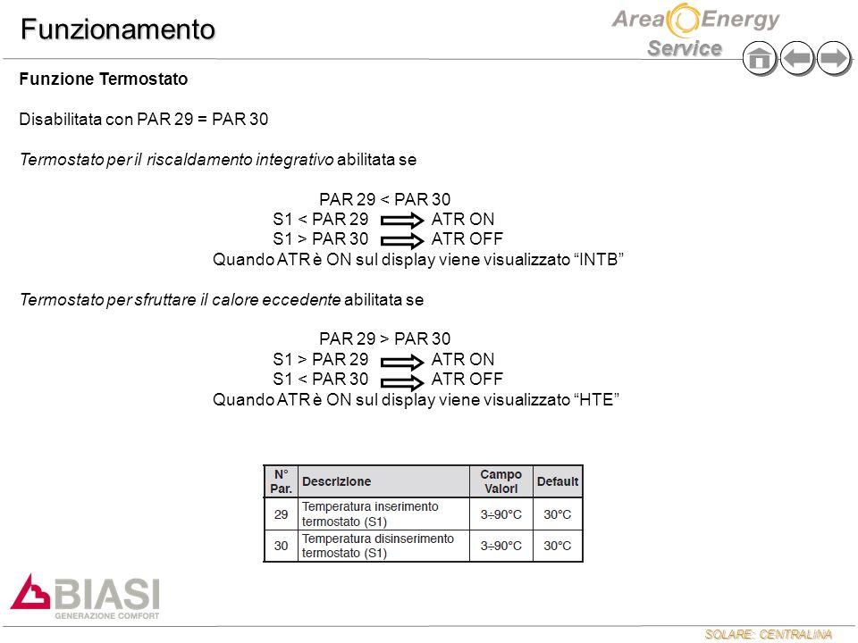 SOLARE: CENTRALINA Service Funzionamento Funzione Termostato Disabilitata con PAR 29 = PAR 30 Termostato per il riscaldamento integrativo abilitata se