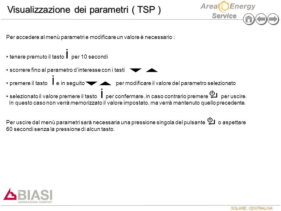 SOLARE: CENTRALINA Service Visualizzazione dei parametri ( TSP ) Per accedere al menù parametri e modificare un valore è necessario : tenere premuto i